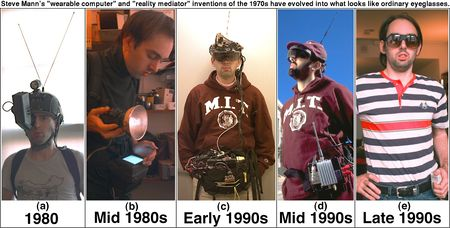 Steve-mann-evolution-of-wearable.jpg